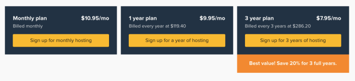 Dreamhost review price and plans