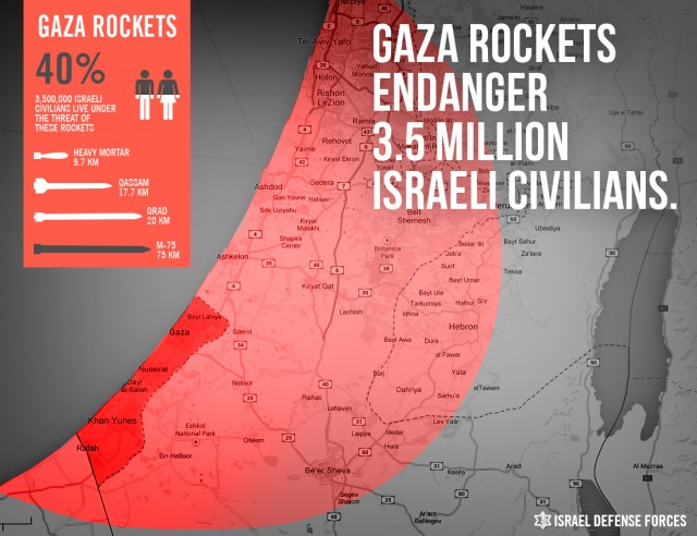 An IDF map showing how rockets from Gaza endanger half of Israel's population. Photo: IDF.