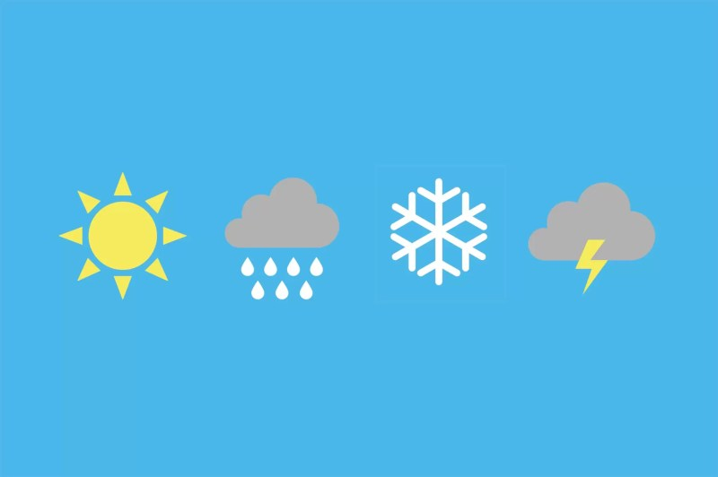 Image result for weather