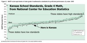Kansas Grade 4 Math Standards 01