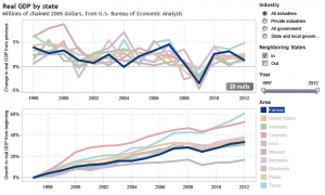 real-gdp-state-2014-05-19