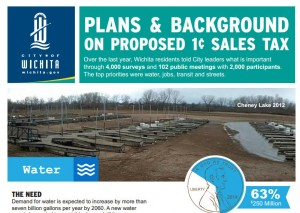 Wichita plans and background sales tax cover