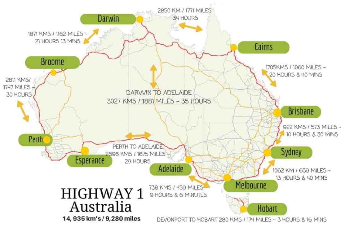 How long is the drive around Australia? | Wicked Walkabout