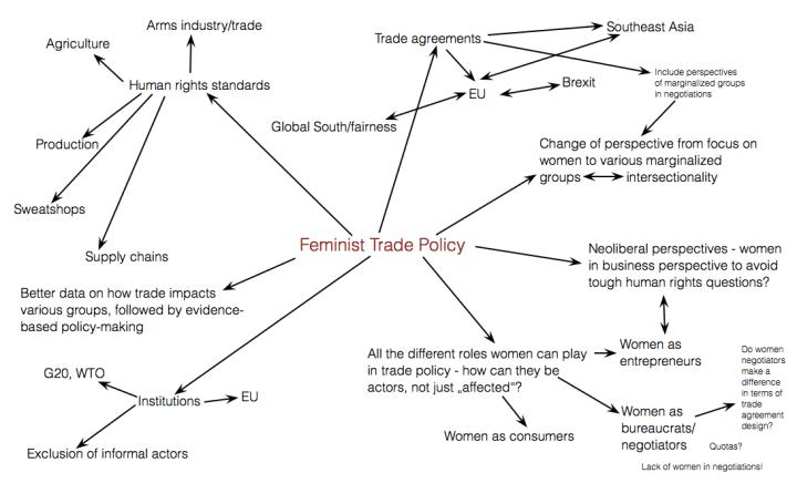 tradepolicyfeminist