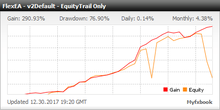 Forex Flex EA - Live Account Statement With Forex Flex Expert Advisor Using Equity Trail Default Strategy - Real Stats Added In 2017