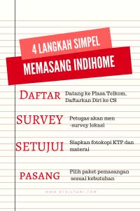 indihome-1