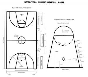 ein basketball spielfeld wie gross