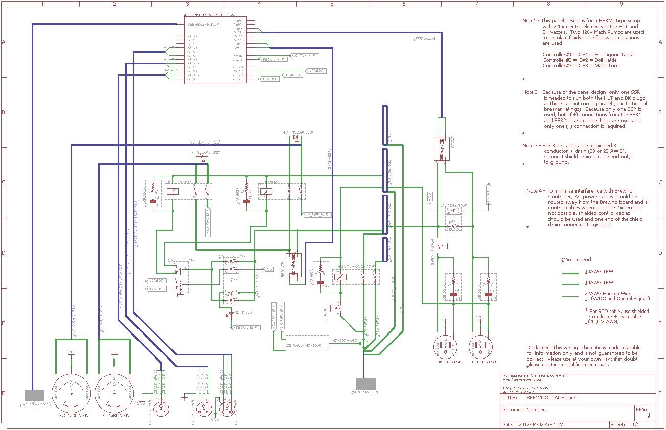Panel Schematic 1?resize\=665%2C430 grundfos cu 362 used in pump control panel wiring diagram grundfos grundfos cu 351 wiring diagram at n-0.co