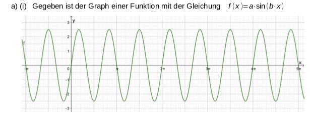 Angaben: Mathematikmatura schriftlich