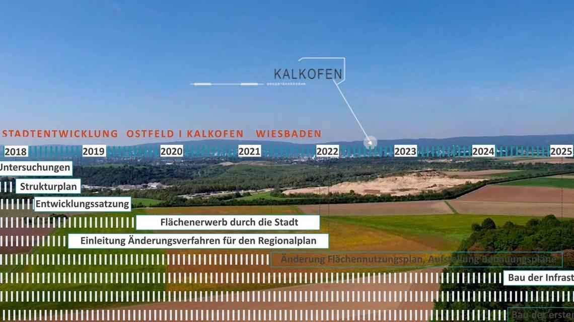 Ein neuer Stadtteil entsteht: Ziel ist es einen ausgewogenen Mix an Wohnen, Arbeiten, Freiflächen und Biotopflächen herzustellen. ©2018 Stadt Wiesbaden / Volker Watschounek