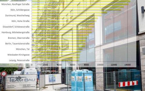 Wiesbadens Kirchgasse gehört mit zu den Top-Einkaufsstraßen in Deutschland. ©2018 Volker Watschounek
