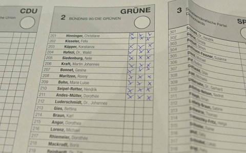 Kommunalwahlen Die Grünen
