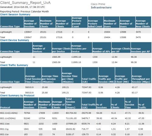 Client_Summary_Report_UvA_SEP2014