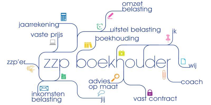 ZZP-boekhouder ook in het weekend open