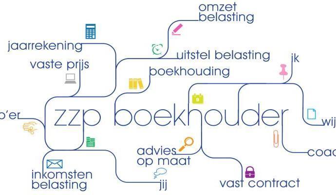 ZZP-Boekhouder Amsterdam is online boekhoudkantoor