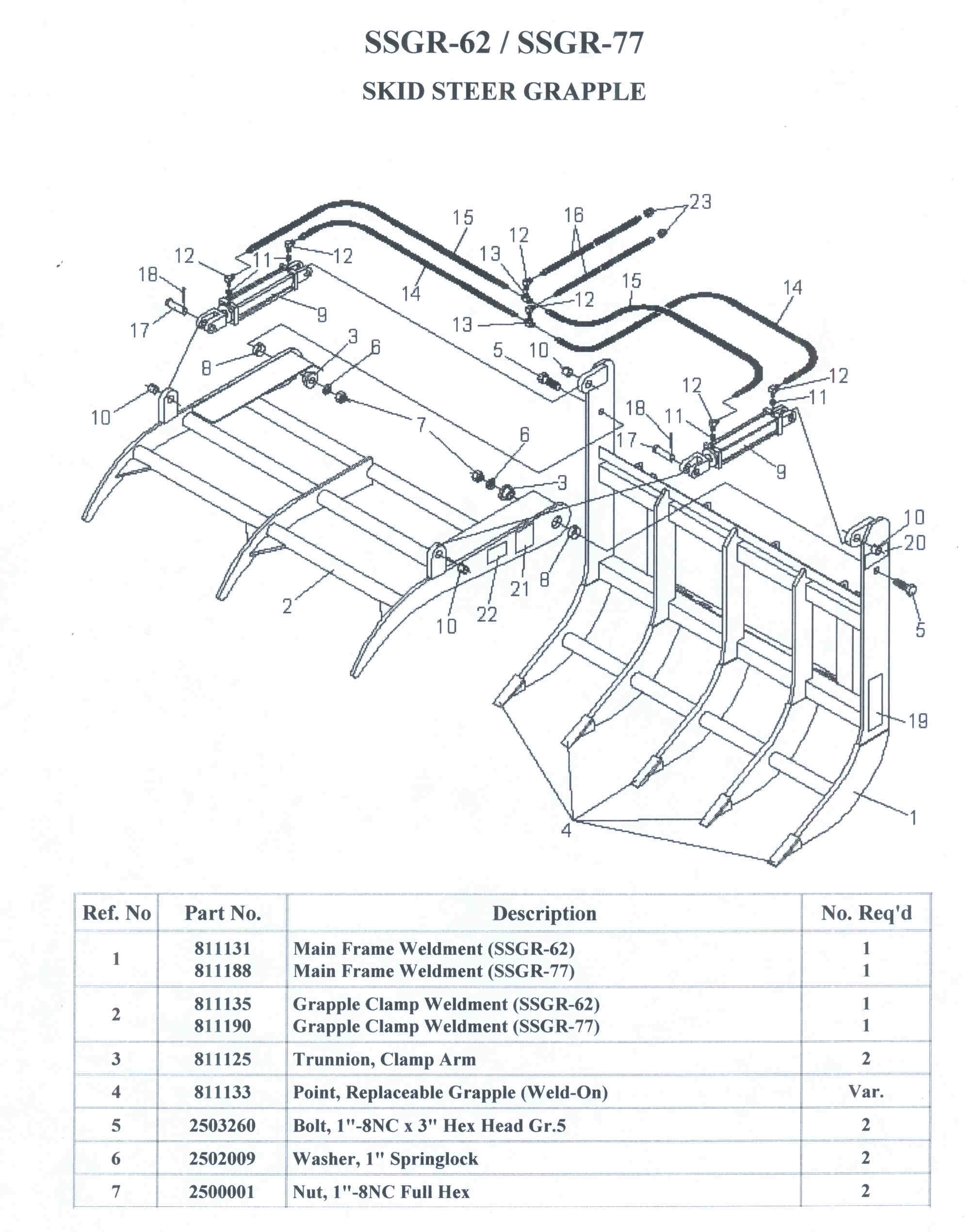 Exploded View Skid Steer Grapple Rakes