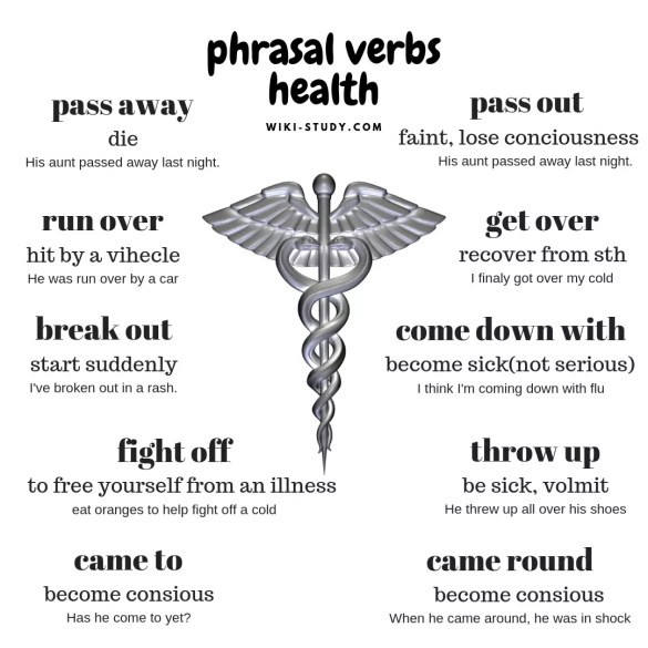 Health Phrasal Verbs (with Meaning and Examples)