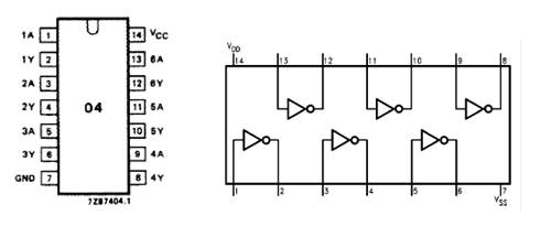 Activity 20: CMOS Amplifier stages [Analog Devices Wiki]