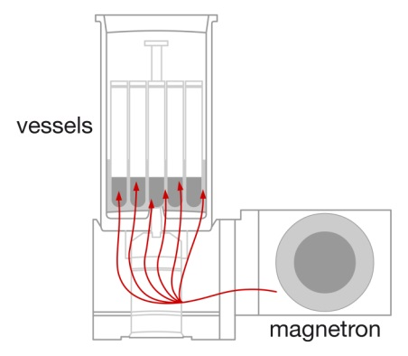 microwave assisted sample preparation