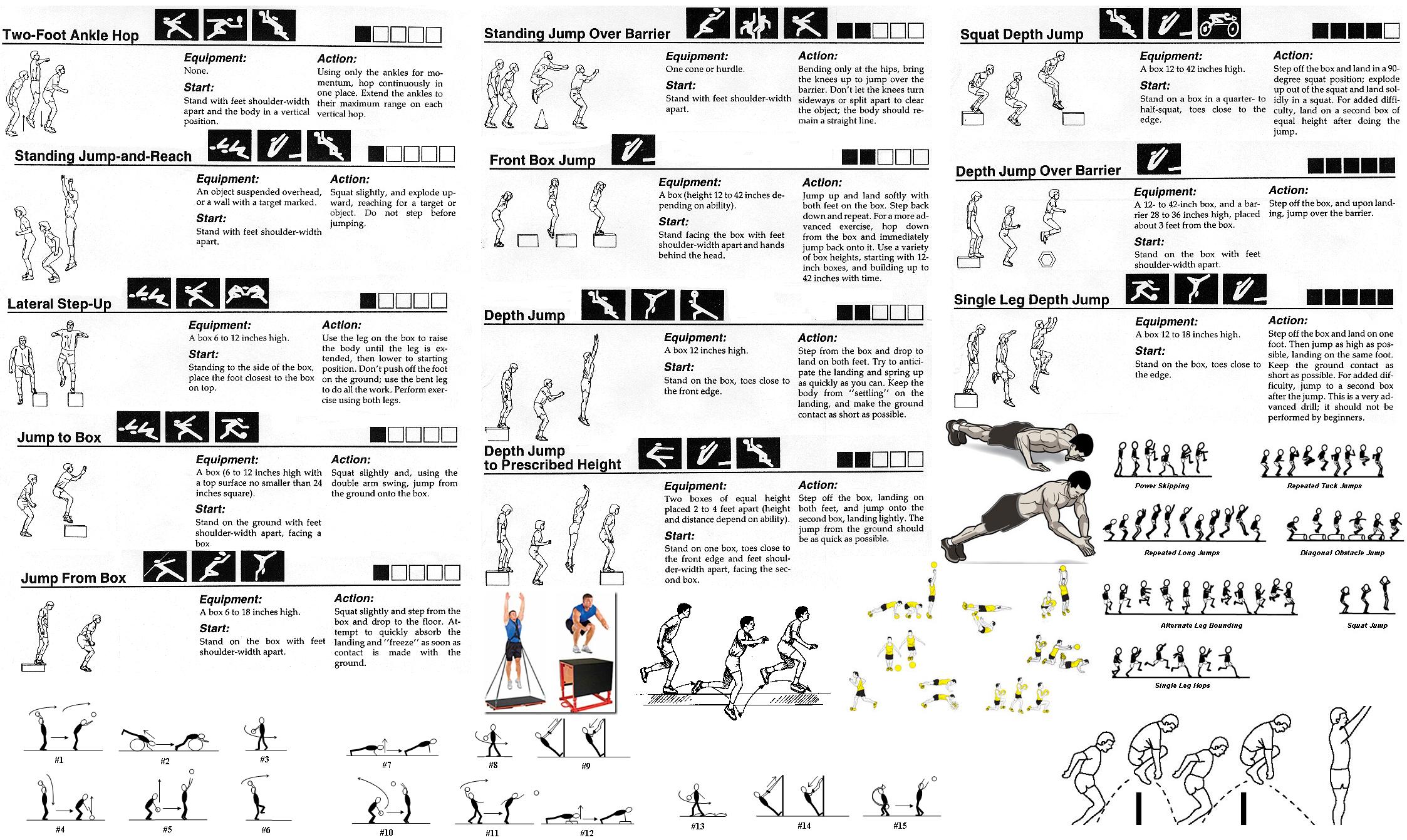High Jump Drills Workouts
