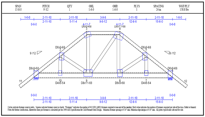 Truss And Frames Pdf | Framess.co