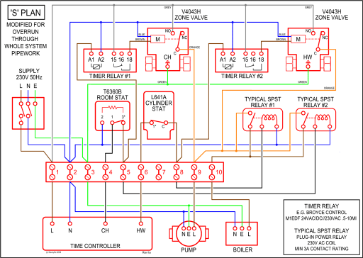 s plan heating system wiring diagram  schematic wiring