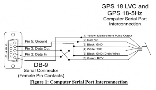 download garmin gps 18 pc wiring diagram full hd version