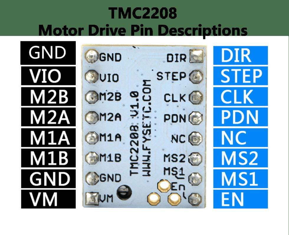 TMC2208-pin