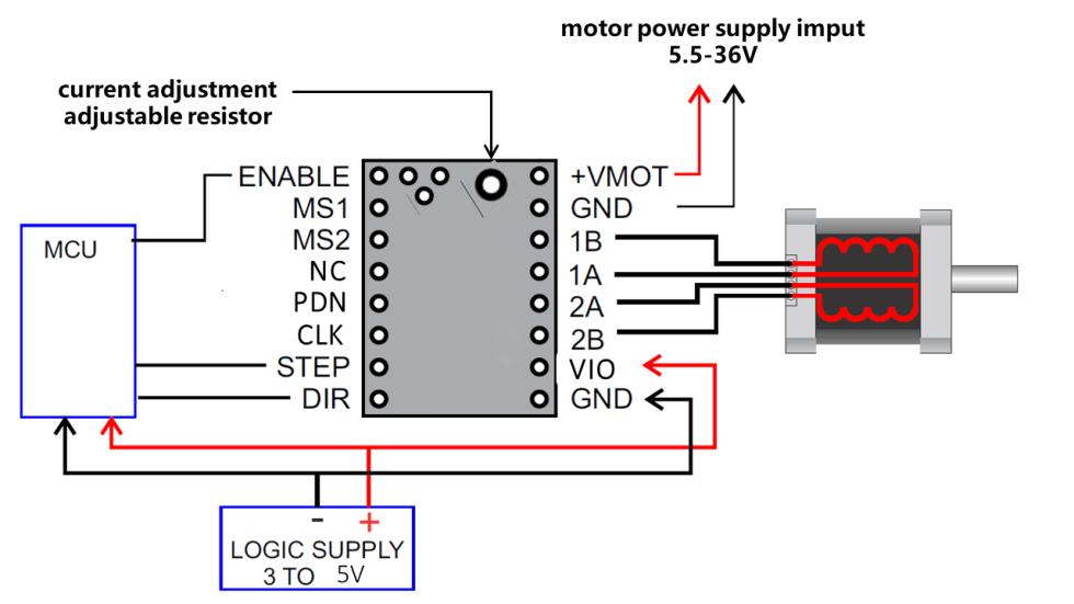Diagrama de cableado TMC2208