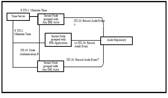 Adt Security Wiki