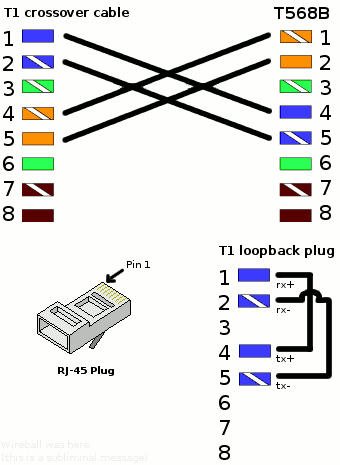 t1 cable wiring diagram. t1. wiring diagram instructions, Wiring diagram