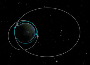 Orbit Kerbal Space Program Wiki