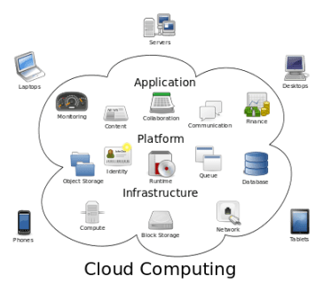 Cloud Computing Maximus