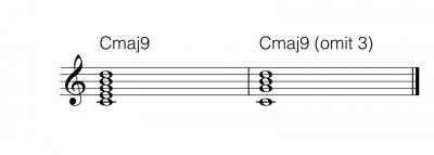 十分鐘以內,一次搞懂所有的現代和弦代號! - NiceChord Wiki