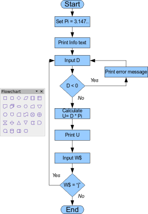 Drawing a flow diagram  Apache OpenOffice Wiki