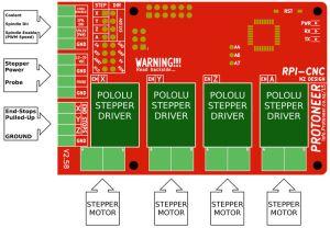 Raspberry Pi CNC  Protoneer  Wiki