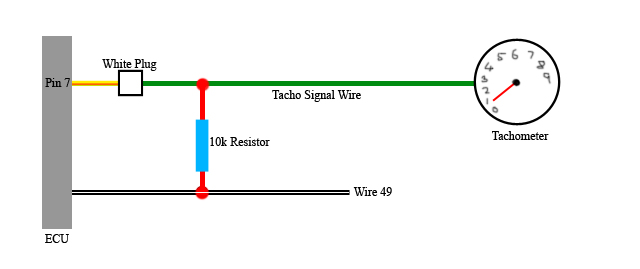 RB20_Tacho_Wiring?resize\=640%2C269 autometer tach wiring diagram wires gandul 45 77 79 119 Auto Meter Fuel Gauge Wiring Diagram at gsmx.co