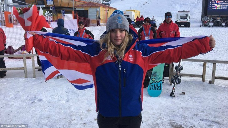 Ellie Soutter, Team GB Snowboarder
