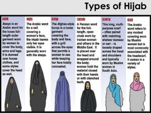 The hijab is a form of head covering worn by some muslim women and muslim girls. Hijab Wikiislam