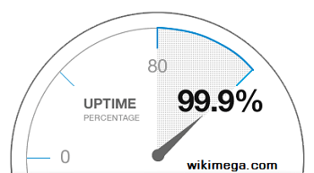 Use Google Docs to Monitor Website Uptime, monitor website uptime system, how to monitor website uptime 99.99