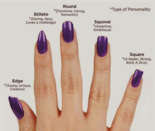 Best Nail Shape
