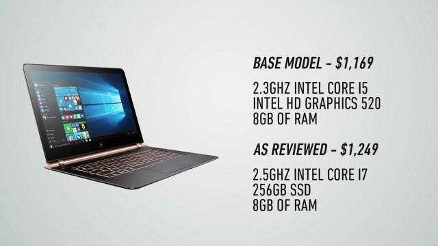 HP Spectre laptop configuration and price