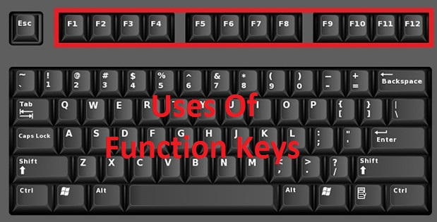 Shortcuts of Function keys