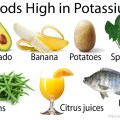 10 High-Potassium Foods to Add Into Your Diet