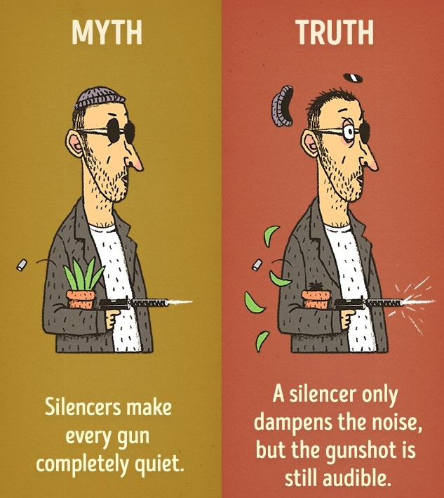 Silencer make every gun completely quiet