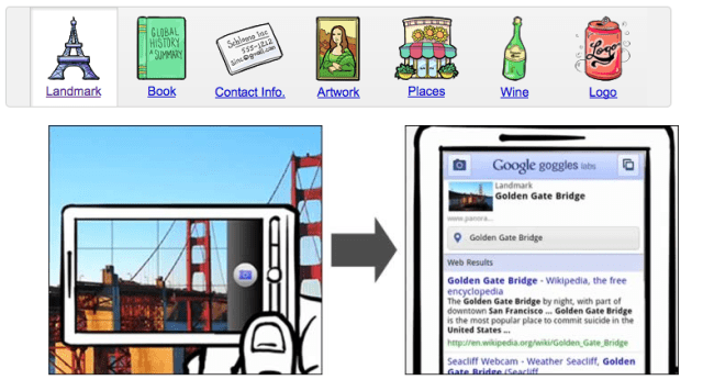 How to use Google Goggles