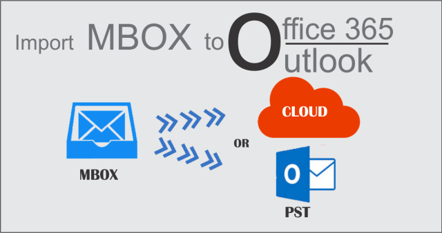 MBOX files to Outlook