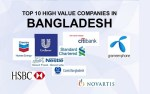 Top 10 Multinational Companies in Bangladesh 2020 (Updated)