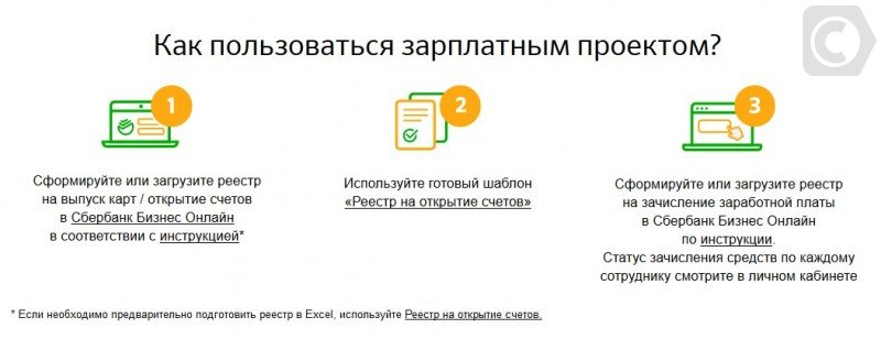 Как в сбербанк бизнес онлайн перевести деньги себе на карту физ лица