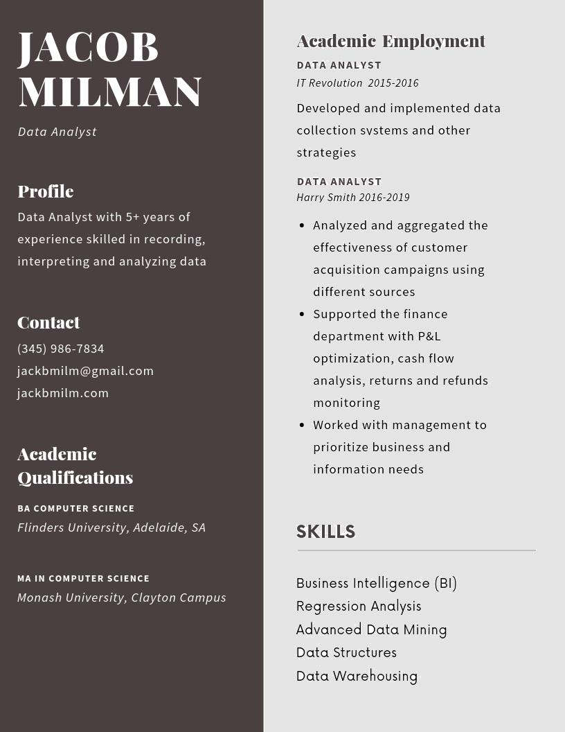 Data Analyst Resume Data Analyst Resume Example Jacob Milman 2 data analyst resume|wikiresume.com
